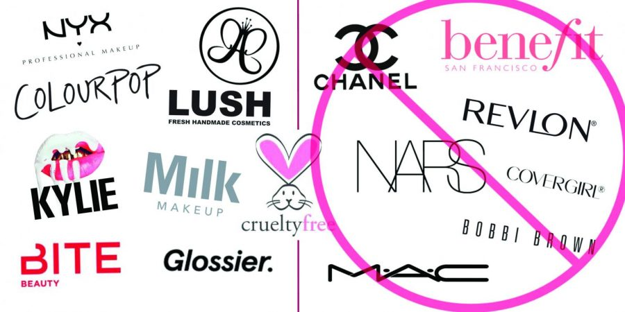 A few mega brands pictured above feature those that test cosmetics on animals versus those that do not.